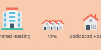 So sánh shared host, VPS và dedicated server