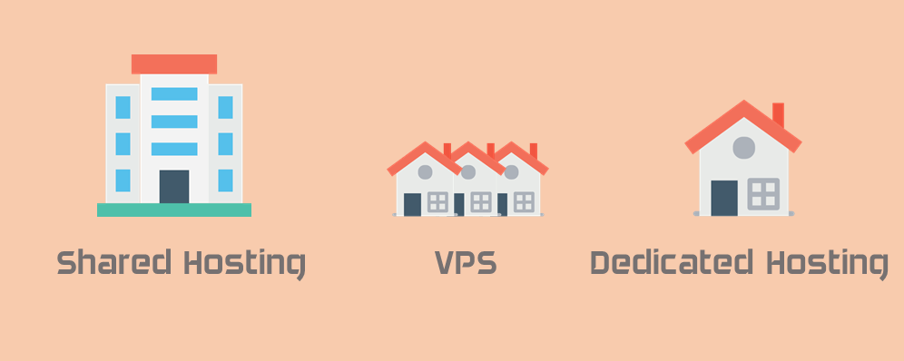 [Infographic] So sánh shared host, VPS và dedicated server